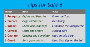 Tips for Safe 6r_001