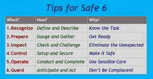 Tips for Safe 6r_002
